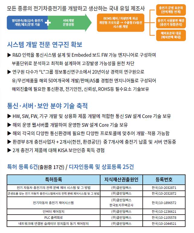 회사소개 상단.png