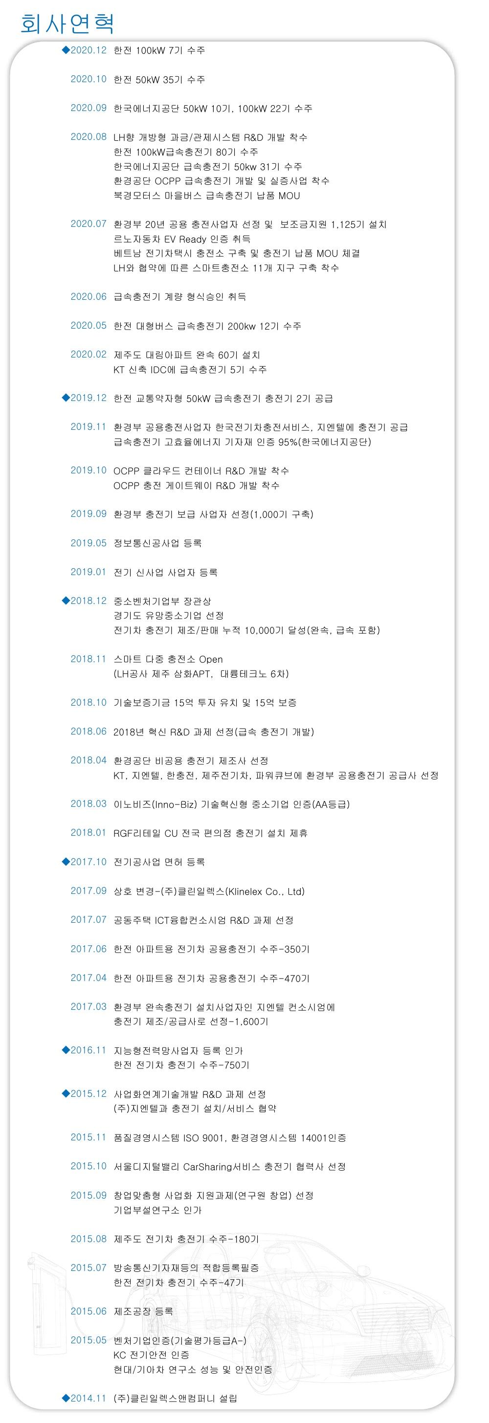 회사연혁 수정본(21.04.02)_1.jpg